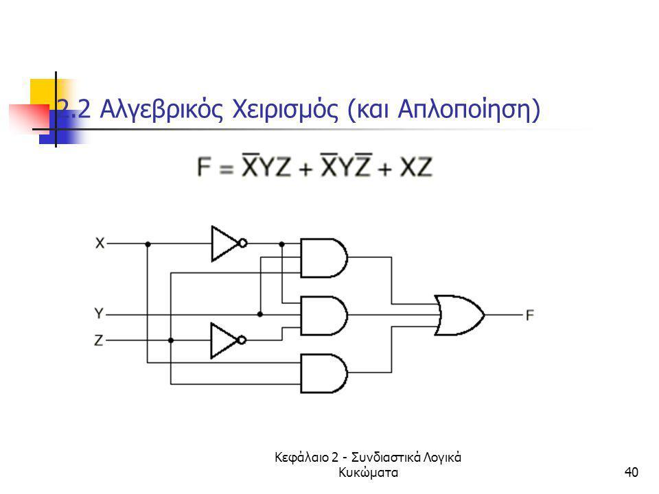 2.2 Αλγεβρικός Χειρισμός (και Απλοποίηση)