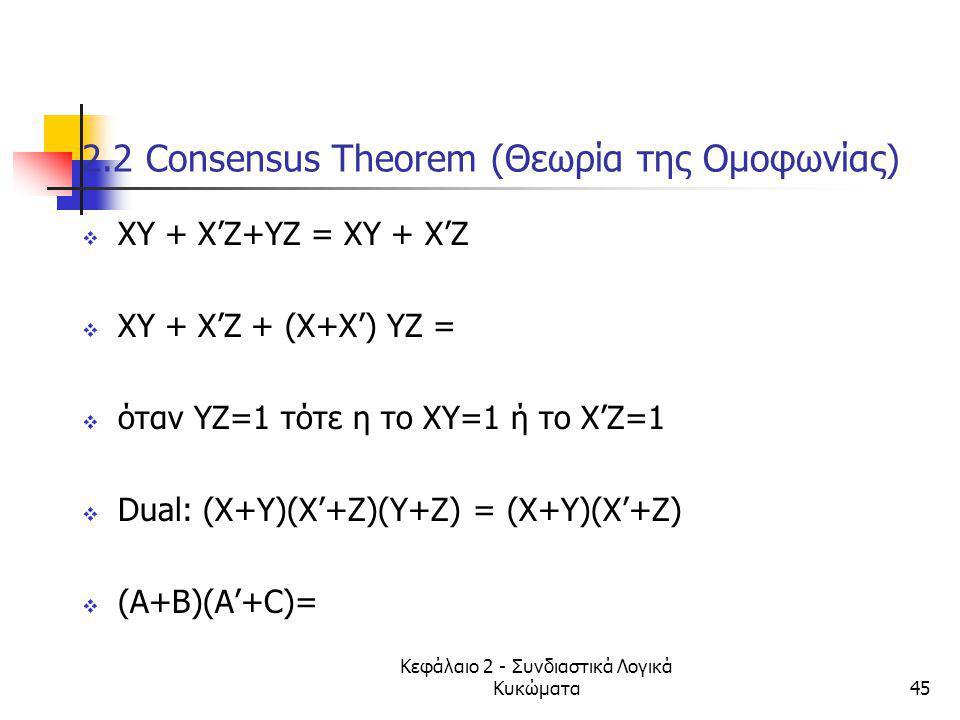 2.2 Consensus Theorem (Θεωρία της Ομοφωνίας)