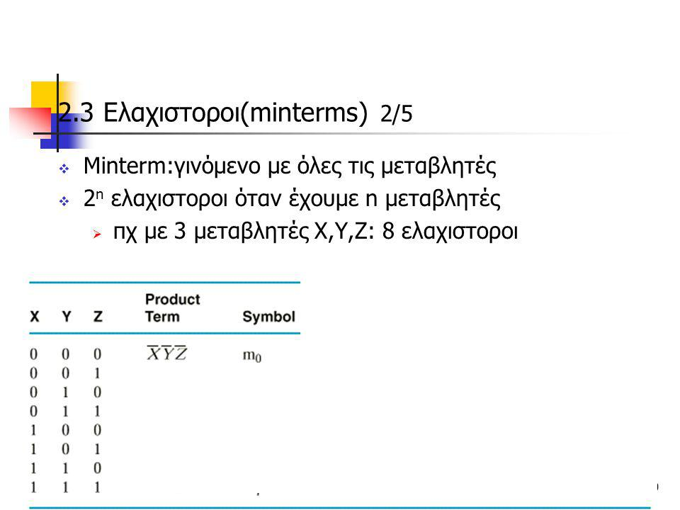 2.3 Eλαχιστοροι(minterms) 2/5