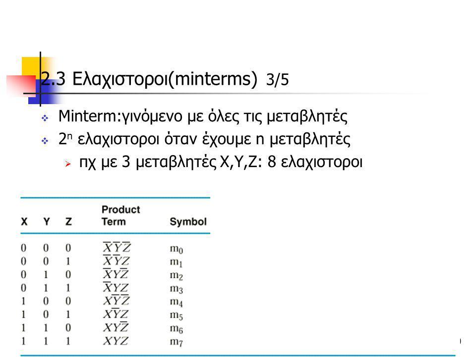 2.3 Eλαχιστοροι(minterms) 3/5