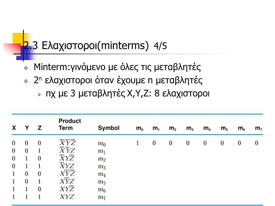 2.3 Eλαχιστοροι(minterms) 4/5