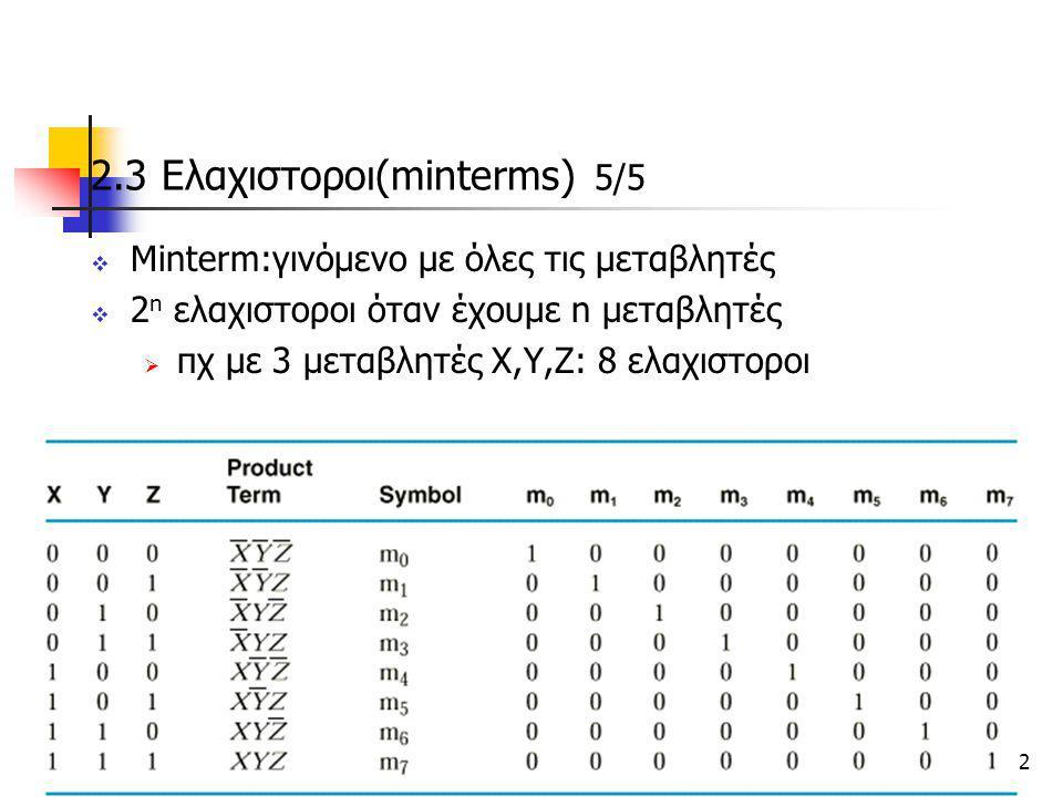 2.3 Eλαχιστοροι(minterms) 5/5