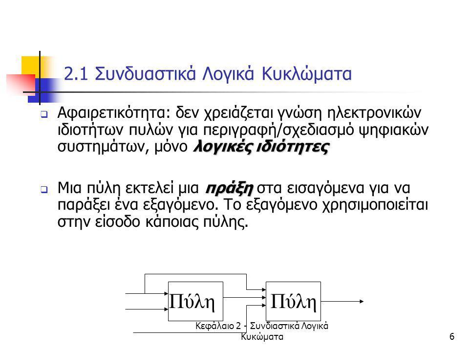 2.1 Συνδυαστικά Λογικά Κυκλώματα