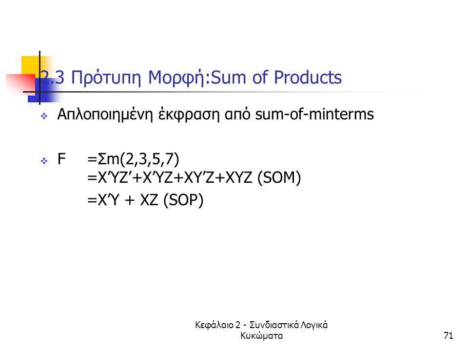 2.3 Πρότυπη Μορφή:Sum of Products