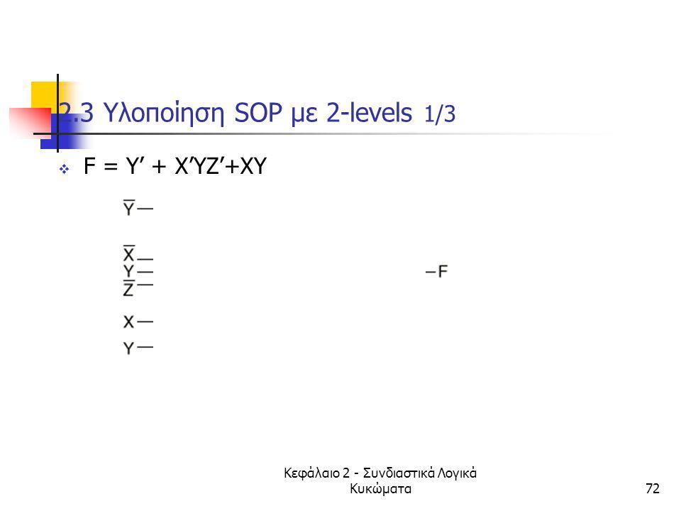 2.3 Υλοποίηση SOP με 2-levels 1/3