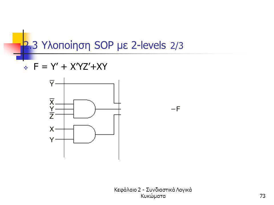 2.3 Υλοποίηση SOP με 2-levels 2/3