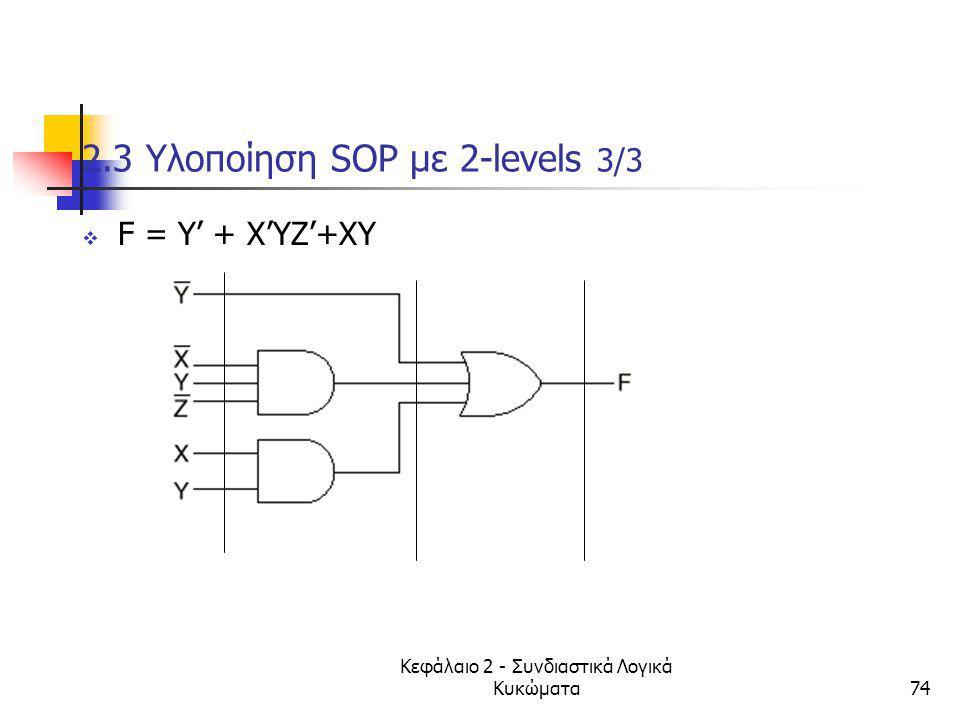 2.3 Υλοποίηση SOP με 2-levels 3/3