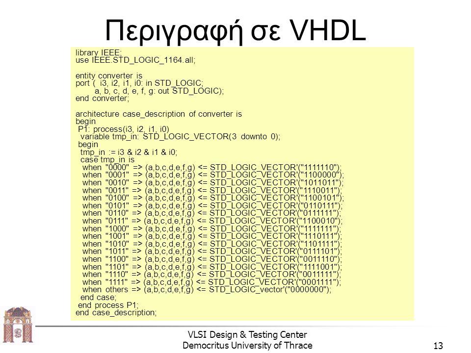 Περιγραφή σε VHDL library IEEE; use IEEE.STD_LOGIC_1164.all;