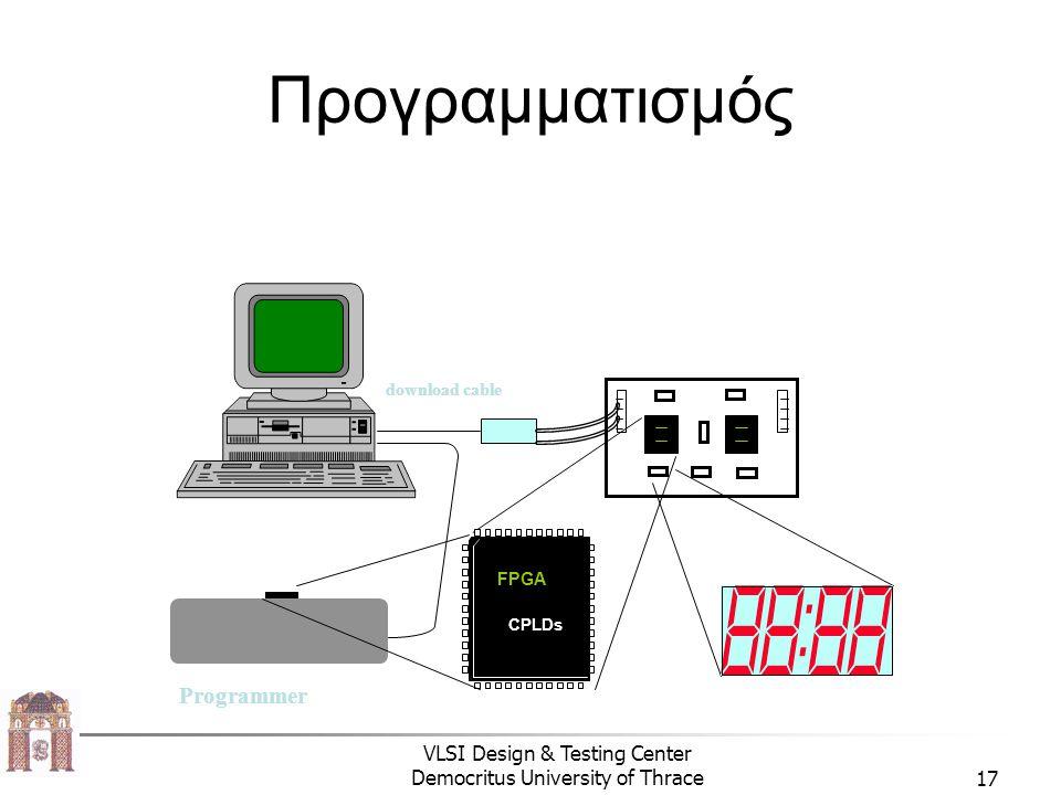 Προγραμματισμός download cable CPLDs FPGA Programmer