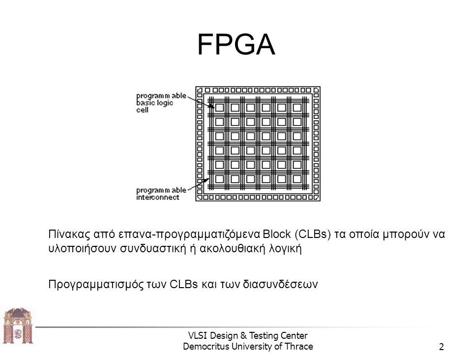 FPGA Πίνακας από επανα-προγραμματιζόμενα Block (CLBs) τα οποία μπορούν να υλοποιήσουν συνδυαστική ή ακολουθιακή λογική.