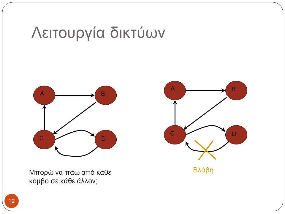 Λειτουργία δικτύων Βλάβη Μπορώ να πάω από κάθε κόμβο σε κάθε άλλον; A