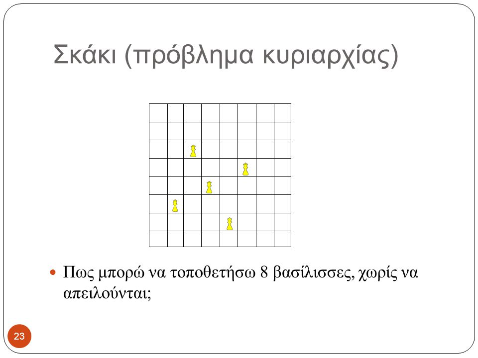 Σκάκι (πρόβλημα κυριαρχίας)