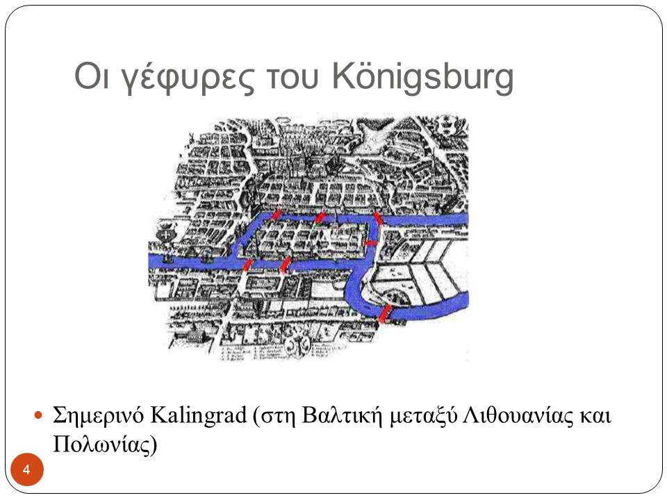 Οι γέφυρες του Königsburg