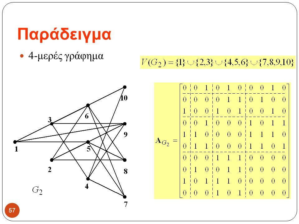 Παράδειγμα 4-μερές γράφημα