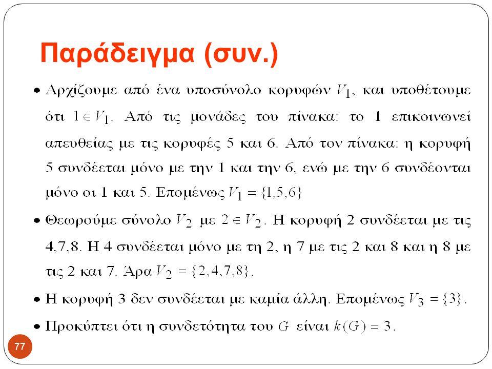 Παράδειγμα (συν.)