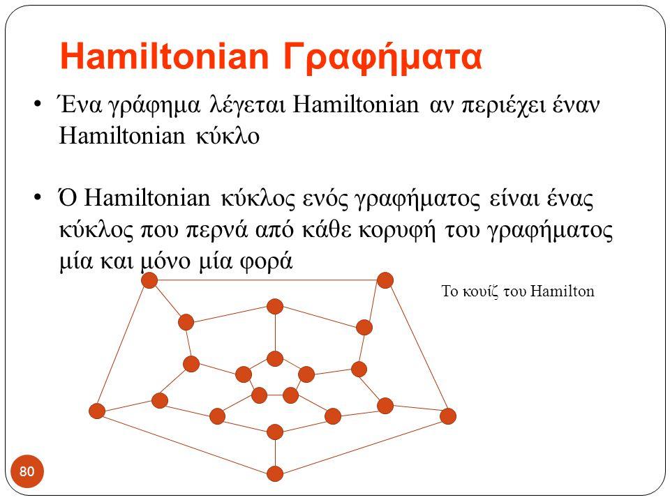 Hamiltonian Γραφήματα