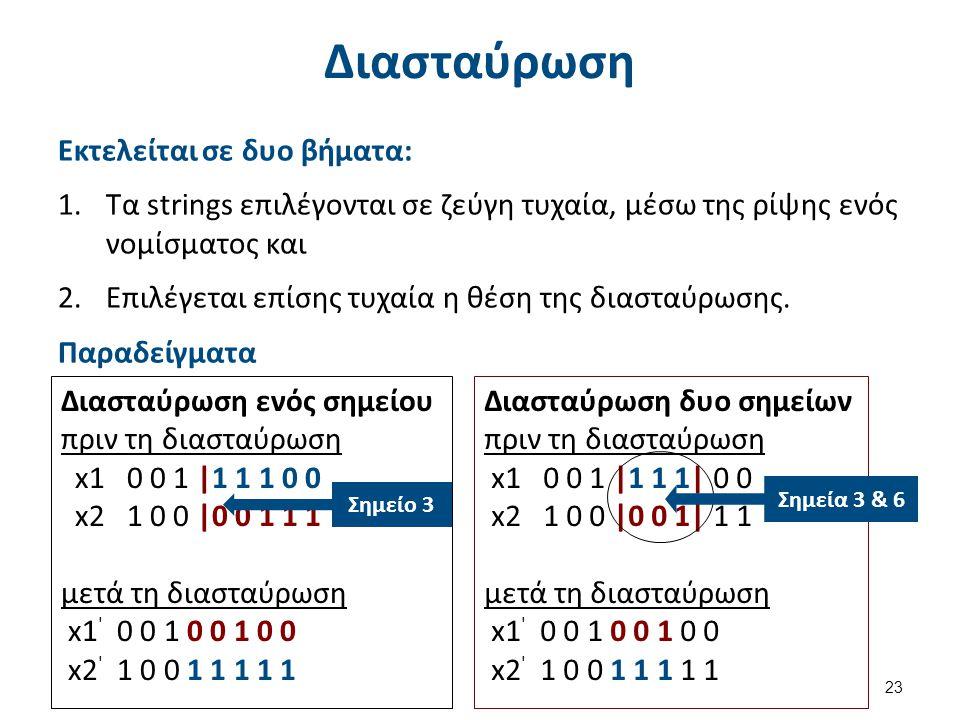 Διασταύρωση ενός σημείου για φυσικούς αριθμούς
