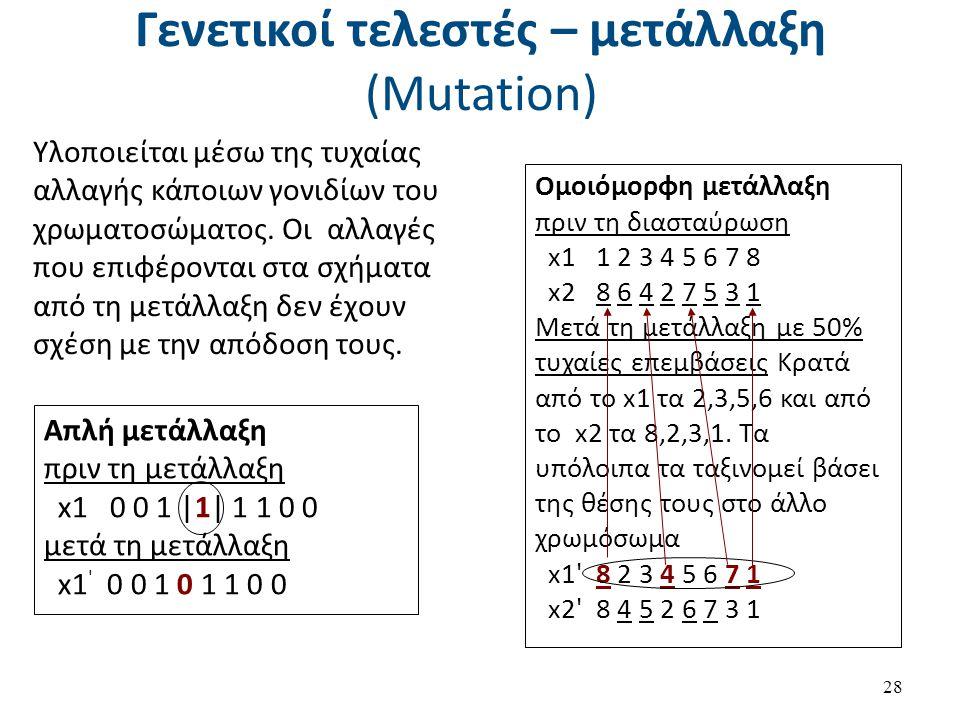 Άλλα είδη μετάλλαξης Απλή μετάλλαξη Scrabble sublists mutation: