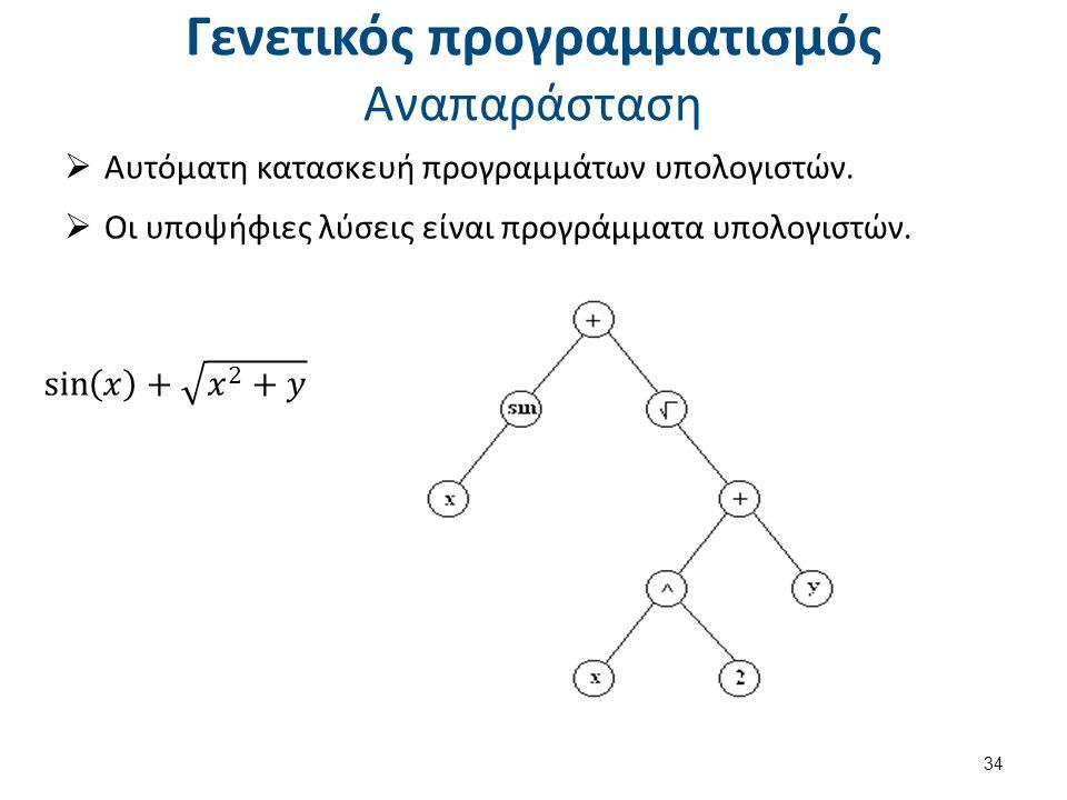 Γενετικός προγραμματισμός Διασταύρωση