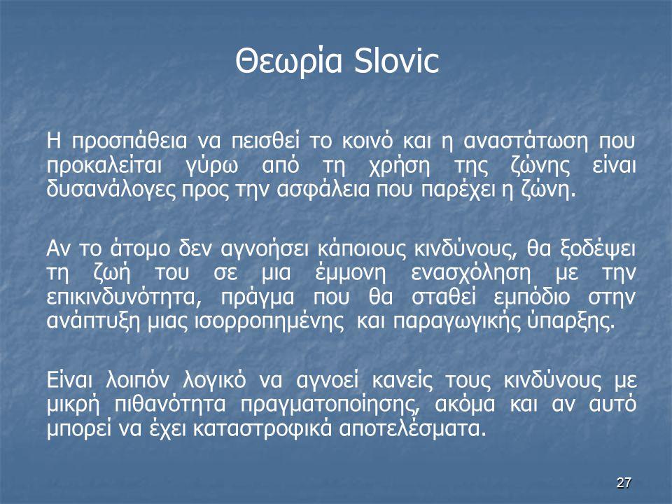 Θεωρία Slovic
