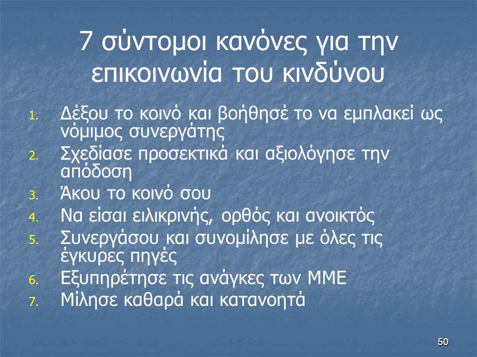 7 σύντομοι κανόνες για την επικοινωνία του κινδύνου