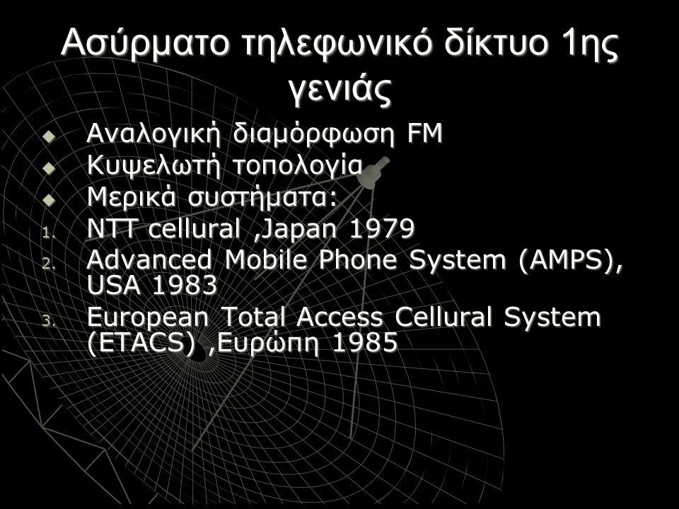 Ασύρματο τηλεφωνικό δίκτυο 1ης γενιάς