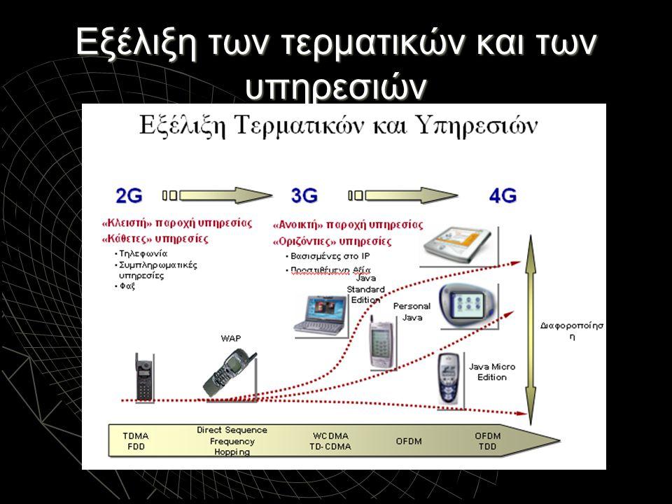 Εξέλιξη των τερματικών και των υπηρεσιών