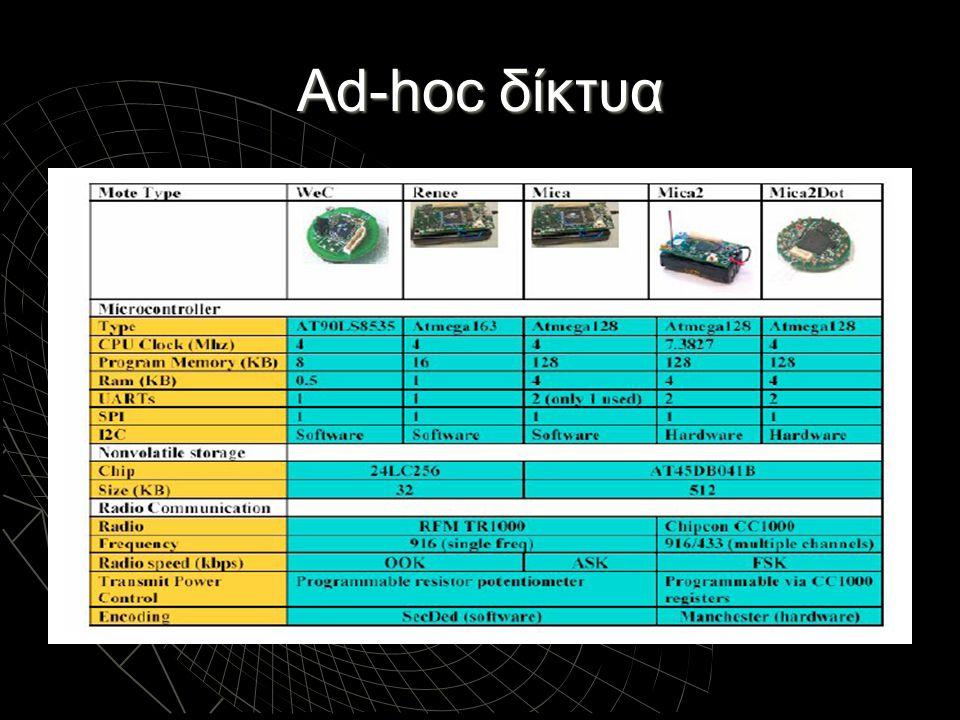 Ad-hoc δίκτυα