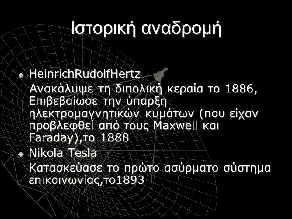 Ιστορική αναδρομή HeinrichRudolfHertz