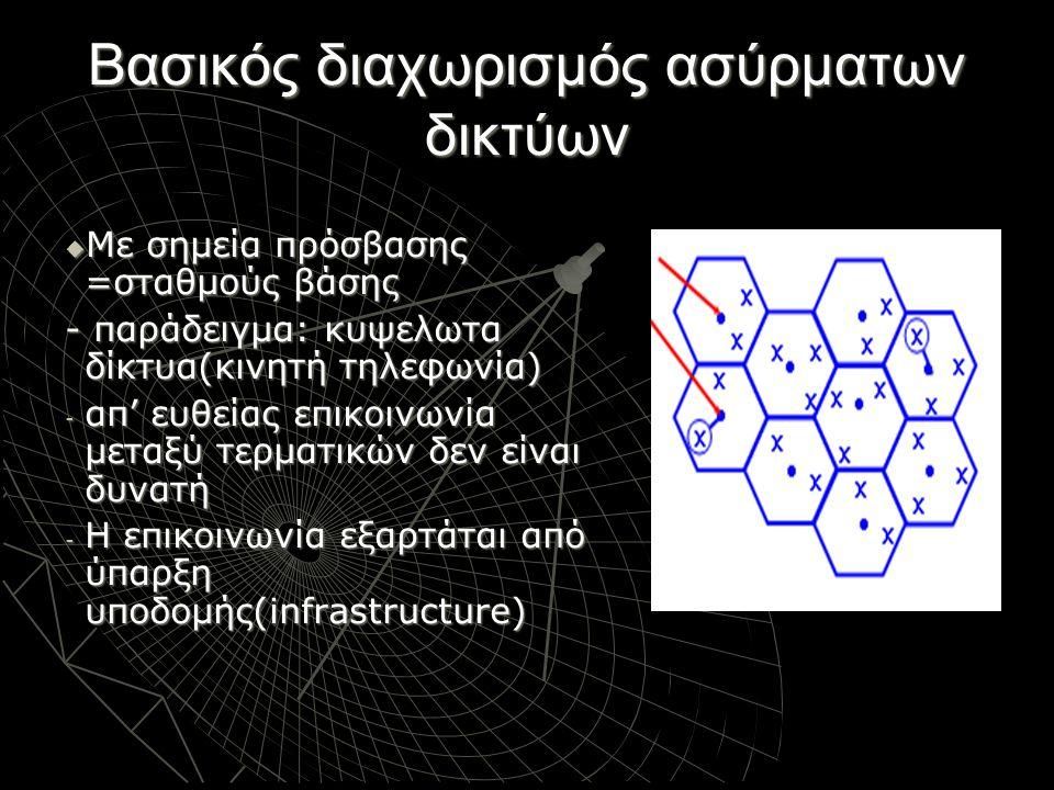 Βασικός διαχωρισμός ασύρματων δικτύων