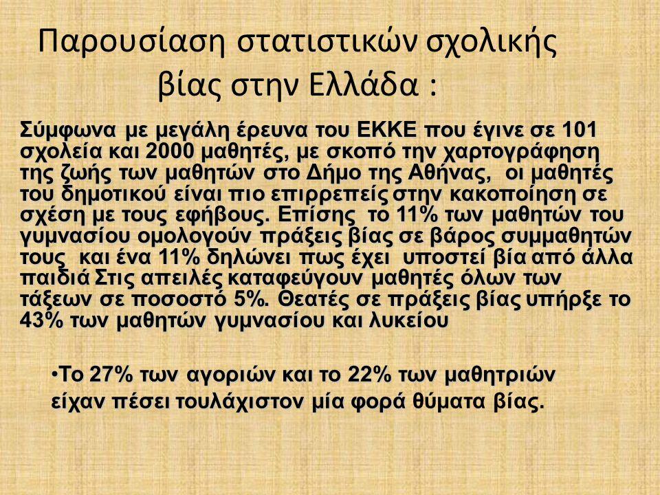 Παρουσίαση στατιστικών σχολικής βίας στην Ελλάδα :
