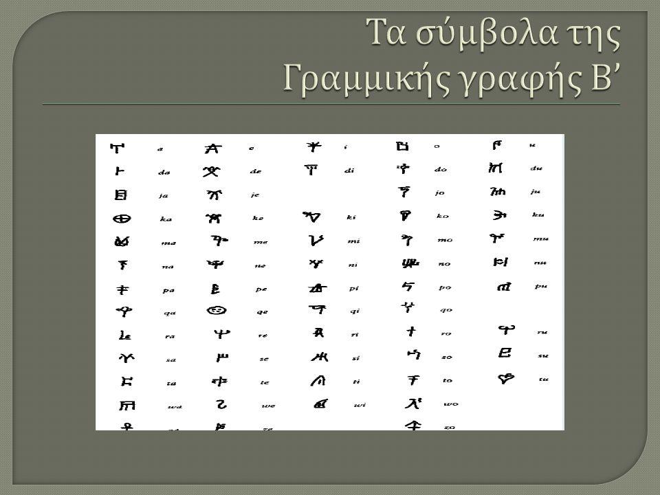 Τα σύμβολα της Γραμμικής γραφής Β'