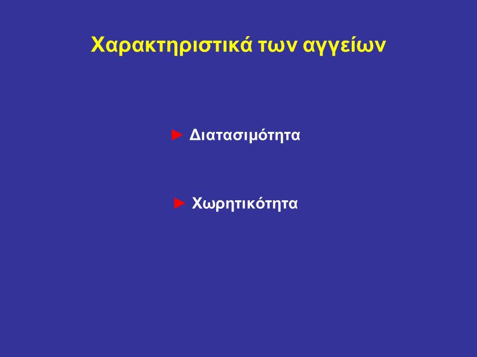 Χαρακτηριστικά των αγγείων