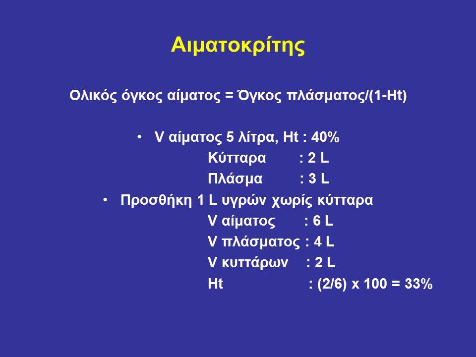 Αιματοκρίτης Ολικός όγκος αίματος = Όγκος πλάσματος/(1-Ht)