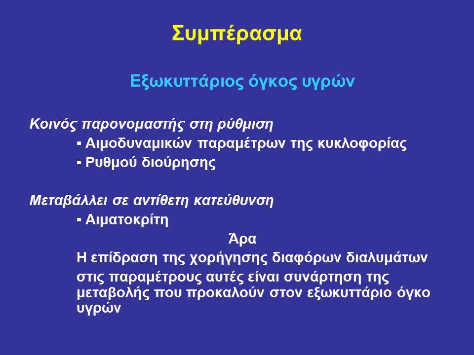 Εξωκυττάριος όγκος υγρών