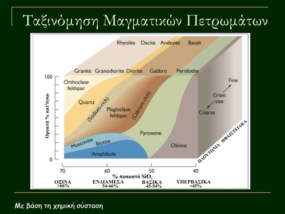 Ταξινόμηση Μαγματικών Πετρωμάτων
