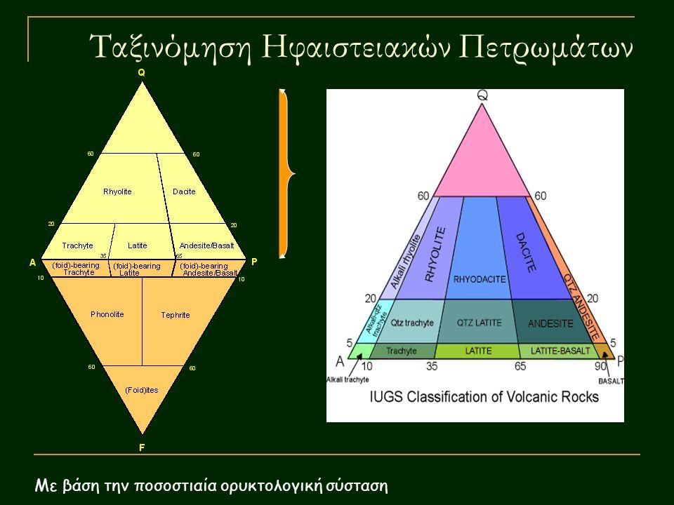Ταξινόμηση Hφαιστειακών Πετρωμάτων