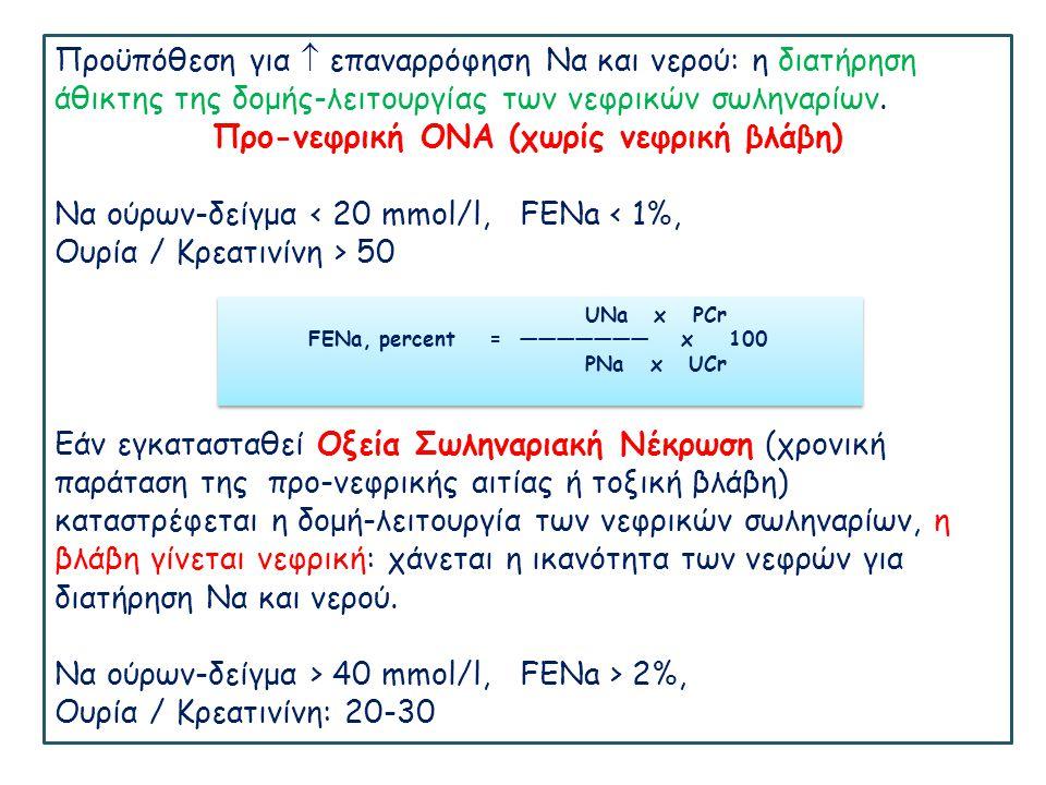 Προ-νεφρική ΟΝΑ (χωρίς νεφρική βλάβη)