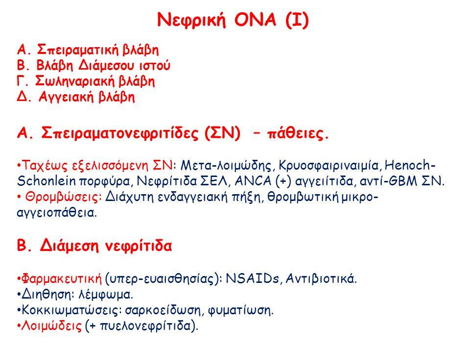 Νεφρική ΟΝΑ (I) Α. Σπειραματονεφριτίδες (ΣΝ) – πάθειες.