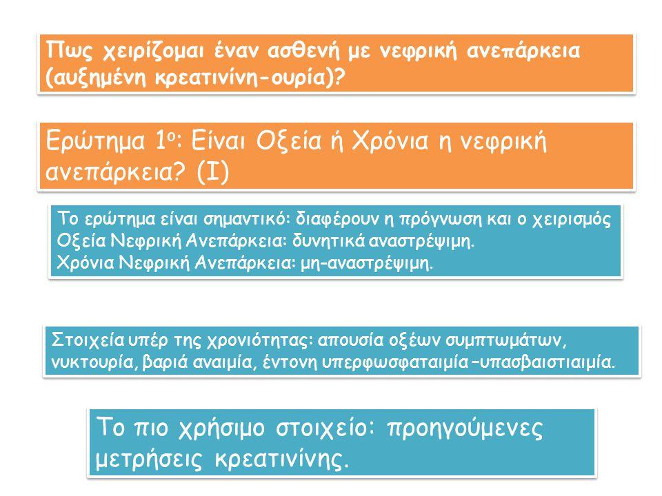 Ερώτημα 1ο: Είναι Οξεία ή Χρόνια η νεφρική ανεπάρκεια (Ι)