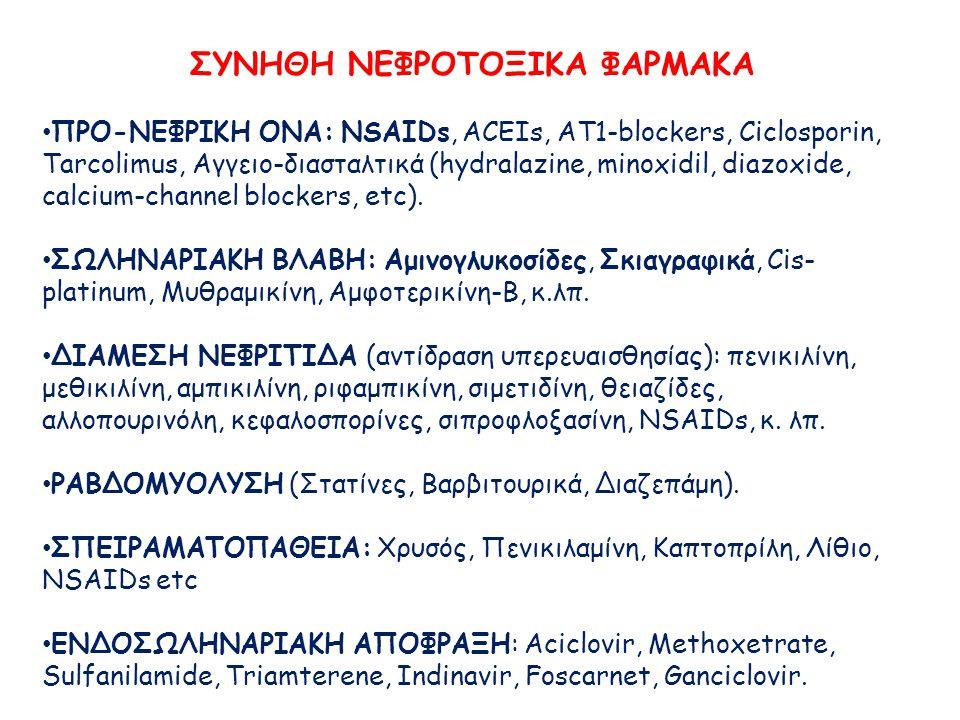 ΣΥΝΗΘΗ ΝΕΦΡΟΤΟΞΙΚΑ ΦΑΡΜΑΚΑ