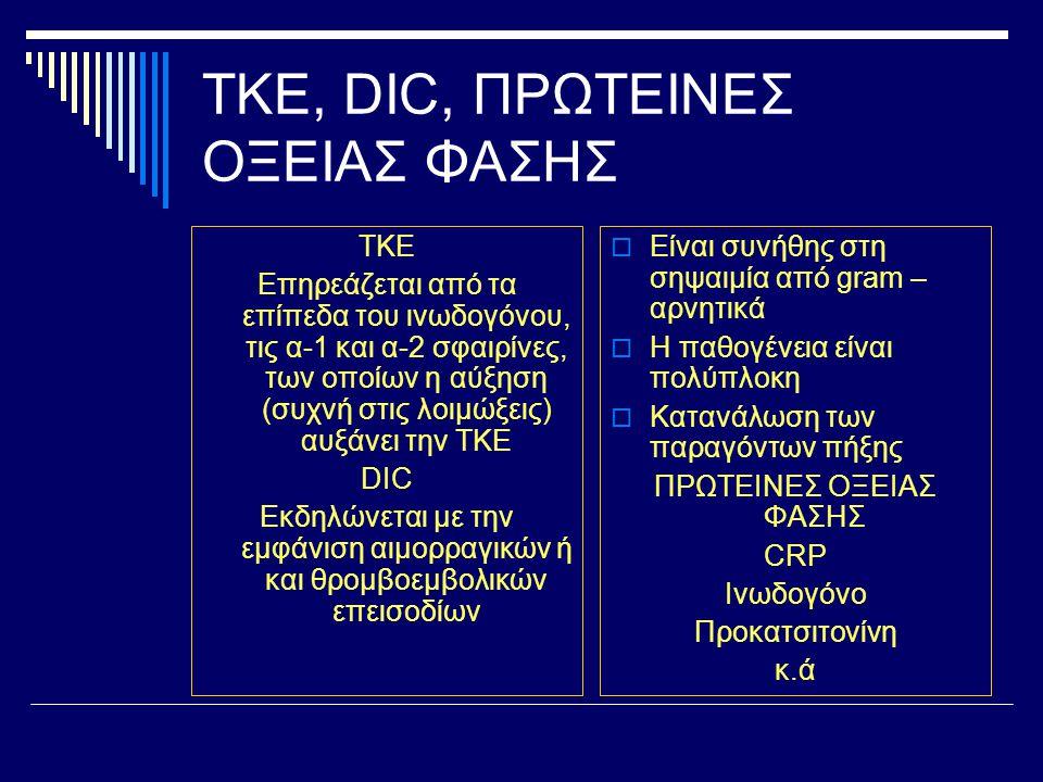 ΤΚΕ, DIC, ΠΡΩΤΕΙΝΕΣ ΟΞΕΙΑΣ ΦΑΣΗΣ