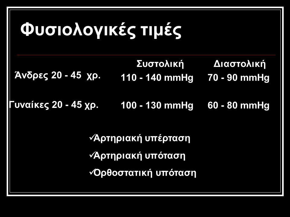 Φυσιολογικές τιμές Άνδρες 20 - 45 χρ.