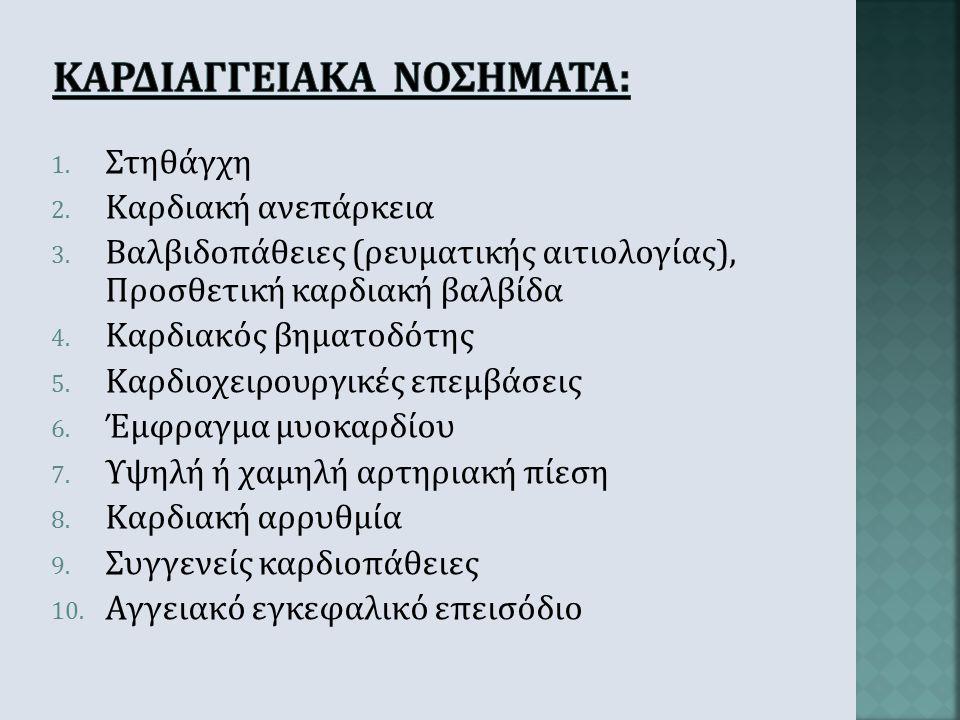 Καρδιαγγειακα νοσηματα: