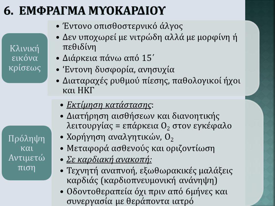 6. εμφραγμα μυοκαρδιου Έντονο οπισθοστερνικό άλγος