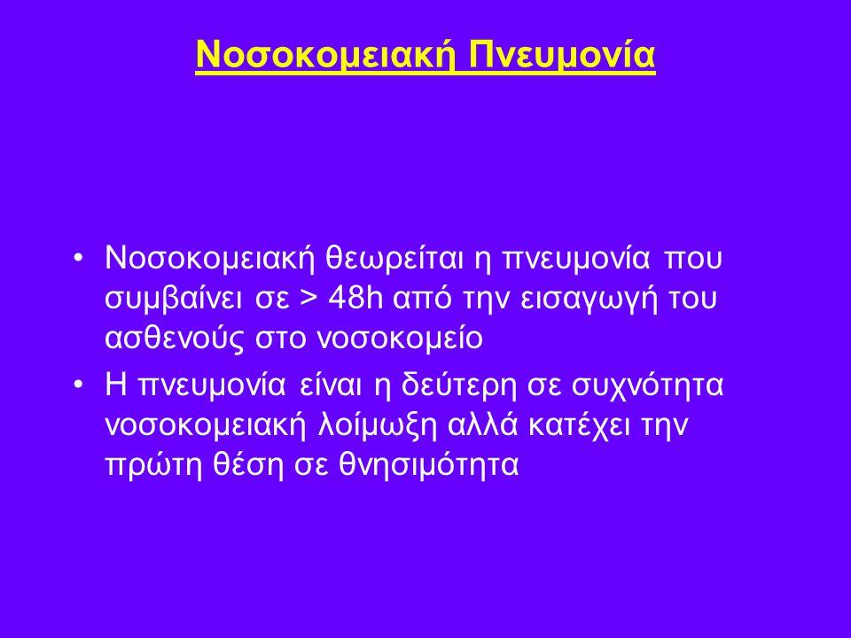 Nοσοκομειακή Πνευμονία