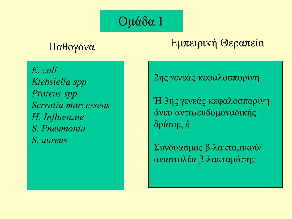 Ομάδα 1 Εμπειρική Θεραπεία Παθογόνα E. coli Klebsiella spp