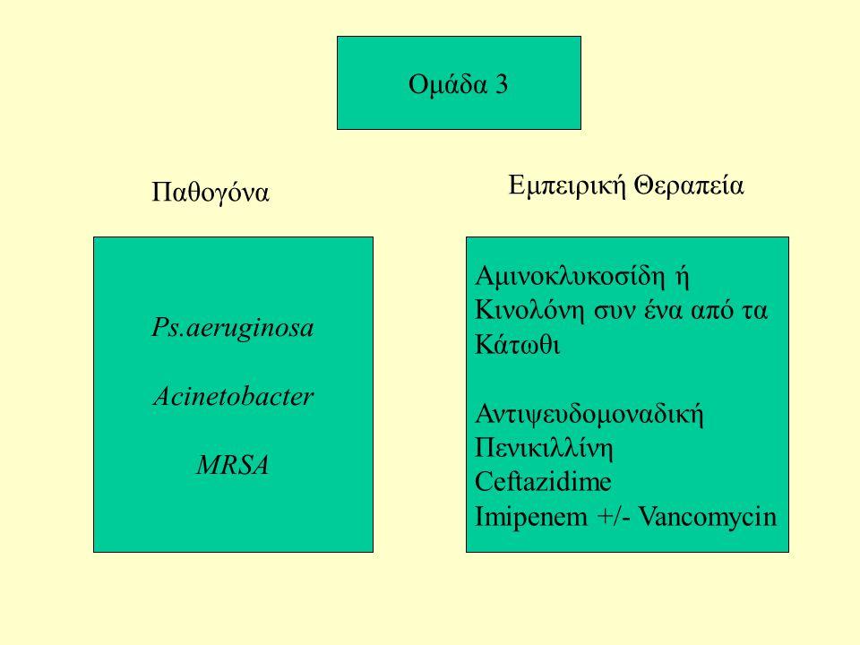 Ομάδα 3 Εμπειρική Θεραπεία. Παθογόνα. Ps.aeruginosa. Acinetobacter. MRSA. Αμινοκλυκοσίδη ή. Κινολόνη συν ένα από τα.