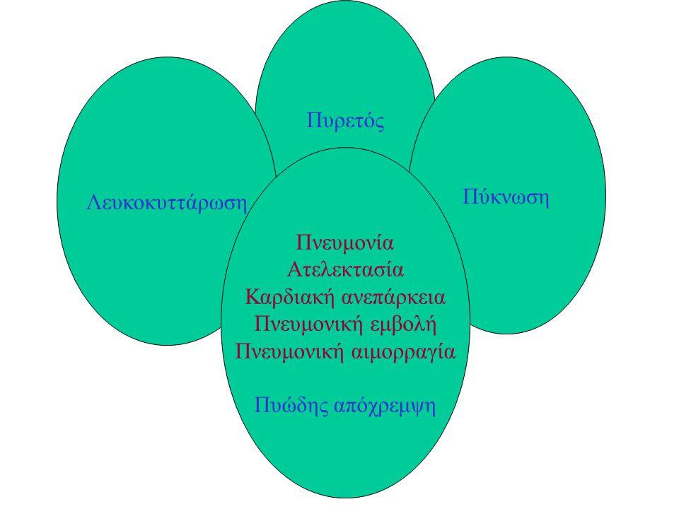 Πνευμονική αιμορραγία