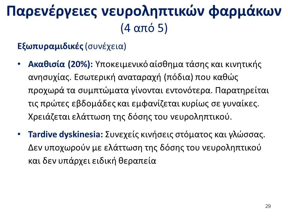 Παρενέργειες νευροληπτικών φαρμάκων (5 από 5)